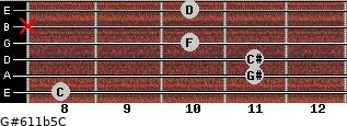 G#6/11b5/C for guitar on frets 8, 11, 11, 10, x, 10