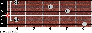 G#6/11b5/C for guitar on frets 8, 4, x, 7, 6, 4
