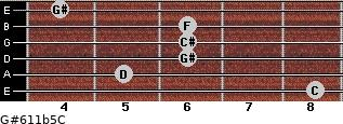 G#6/11b5/C for guitar on frets 8, 5, 6, 6, 6, 4