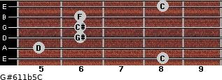 G#6/11b5/C for guitar on frets 8, 5, 6, 6, 6, 8