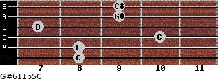 G#6/11b5/C for guitar on frets 8, 8, 10, 7, 9, 9