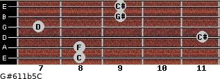 G#6/11b5/C for guitar on frets 8, 8, 11, 7, 9, 9