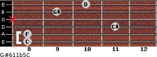G#6/11b5/C for guitar on frets 8, 8, 11, x, 9, 10