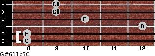 G#6/11b5/C for guitar on frets 8, 8, 12, 10, 9, 9