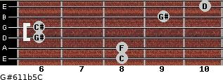 G#6/11b5/C for guitar on frets 8, 8, 6, 6, 9, 10