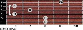 G#6/11b5/C for guitar on frets 8, 8, 6, 7, 6, 9