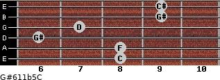 G#6/11b5/C for guitar on frets 8, 8, 6, 7, 9, 9
