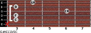 G#6/11b5/C for guitar on frets x, 3, 3, 6, 3, 4