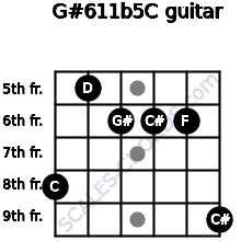 G#6/11b5/C for guitar on frets 8, 5, 6, 6, 6, 9