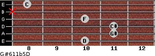 G#6/11b5/D for guitar on frets 10, 11, 11, 10, x, 8