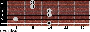 G#6/11b5/D for guitar on frets 10, 8, 10, 10, 9, 9