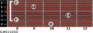 G#6/11b5/D for guitar on frets 10, 8, 11, x, 9, 8
