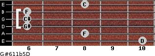 G#6/11b5/D for guitar on frets 10, 8, 6, 6, 6, 8