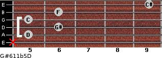 G#6/11b5/D for guitar on frets x, 5, 6, 5, 6, 9