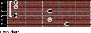 G#6/9 for guitar on frets 4, 3, 1, 3, 1, 1