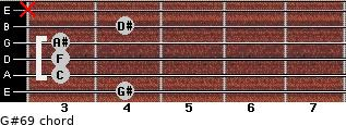 G#6/9 for guitar on frets 4, 3, 3, 3, 4, x
