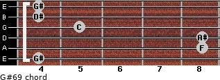G#6/9 for guitar on frets 4, 8, 8, 5, 4, 4