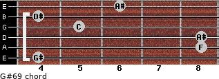 G#6/9 for guitar on frets 4, 8, 8, 5, 4, 6