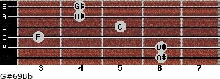 G#6/9/Bb for guitar on frets 6, 6, 3, 5, 4, 4