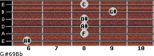 G#6/9/Bb for guitar on frets 6, 8, 8, 8, 9, 8