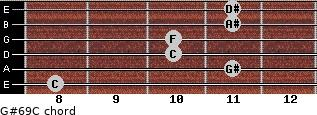 G#6/9/C for guitar on frets 8, 11, 10, 10, 11, 11