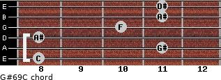 G#6/9/C for guitar on frets 8, 11, 8, 10, 11, 11