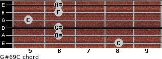G#6/9/C for guitar on frets 8, 6, 6, 5, 6, 6