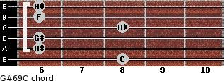 G#6/9/C for guitar on frets 8, 6, 6, 8, 6, 6