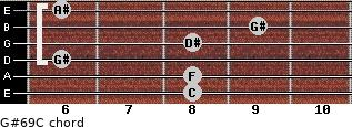 G#6/9/C for guitar on frets 8, 8, 6, 8, 9, 6