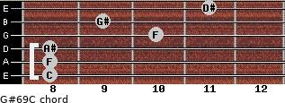 G#6/9/C for guitar on frets 8, 8, 8, 10, 9, 11