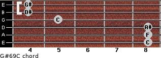 G#6/9/C for guitar on frets 8, 8, 8, 5, 4, 4