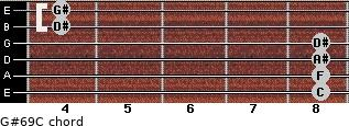 G#6/9/C for guitar on frets 8, 8, 8, 8, 4, 4