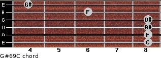 G#6/9/C for guitar on frets 8, 8, 8, 8, 6, 4
