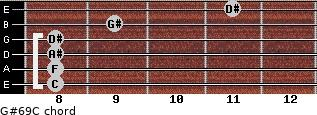 G#6/9/C for guitar on frets 8, 8, 8, 8, 9, 11