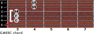 G#6/9/C for guitar on frets x, 3, 3, 3, 4, 4