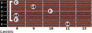 G#6/9/Eb for guitar on frets 11, 8, 8, 10, 9, 8