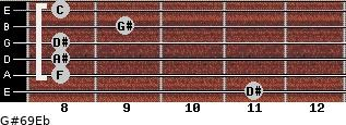 G#6/9/Eb for guitar on frets 11, 8, 8, 8, 9, 8