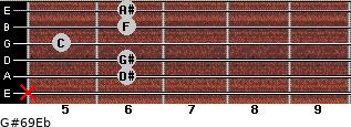 G#6/9/Eb for guitar on frets x, 6, 6, 5, 6, 6
