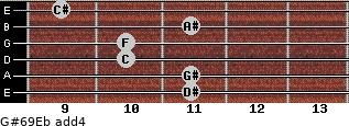 G#6/9/Eb add(4) guitar chord