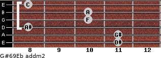 G#6/9/Eb add(m2) guitar chord