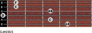 G#6/9b5 for guitar on frets 4, 3, 0, 3, 1, 1