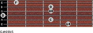G#6/9b5 for guitar on frets 4, 3, 0, 3, 3, 1