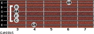G#6/9b5 for guitar on frets 4, 3, 3, 3, 3, 6