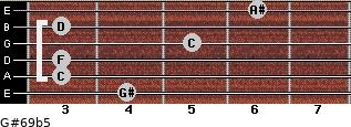 G#6/9b5 for guitar on frets 4, 3, 3, 5, 3, 6