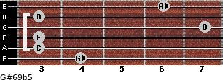 G#6/9b5 for guitar on frets 4, 3, 3, 7, 3, 6