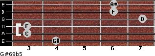 G#6/9b5 for guitar on frets 4, 3, 3, 7, 6, 6