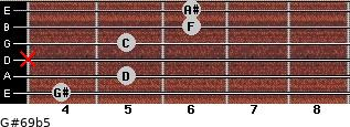 G#6/9b5 for guitar on frets 4, 5, x, 5, 6, 6