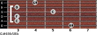 G#6/9b5/Bb for guitar on frets 6, 3, 3, 5, 3, 4