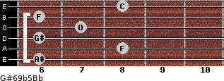 G#6/9b5/Bb for guitar on frets 6, 8, 6, 7, 6, 8