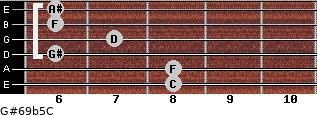 G#6/9b5/C for guitar on frets 8, 8, 6, 7, 6, 6